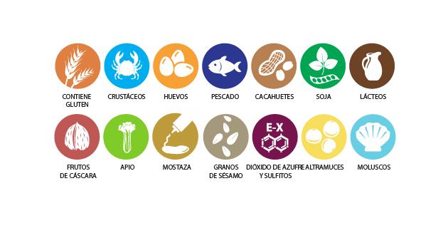 logo vector Alérgenos iconos